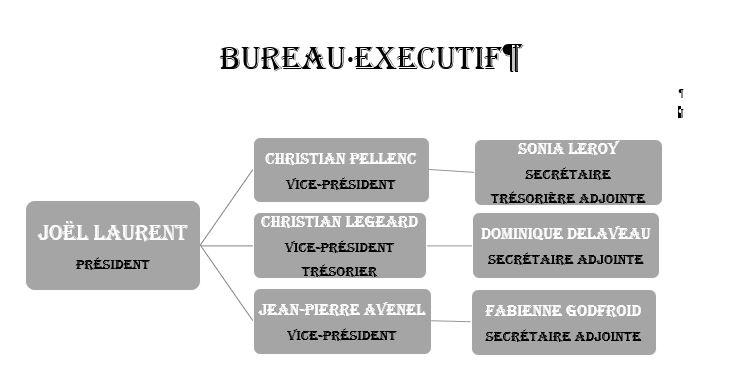 NOUVEAU BUREAU EXECUTIF
